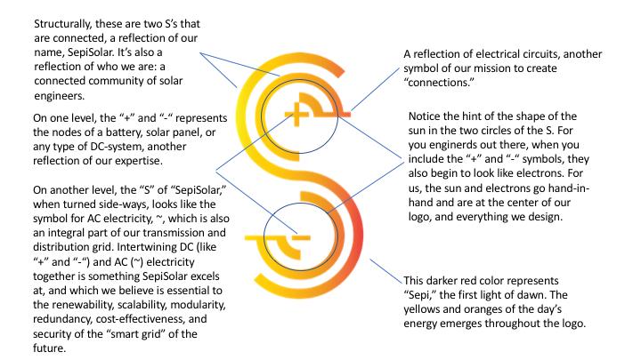 SepiSolar-Logo-Explanaation-v5.png