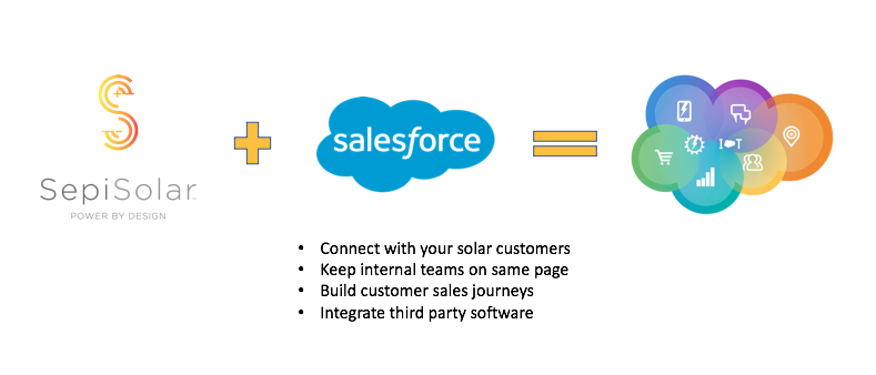 Solar-Salesforce-CRM.png